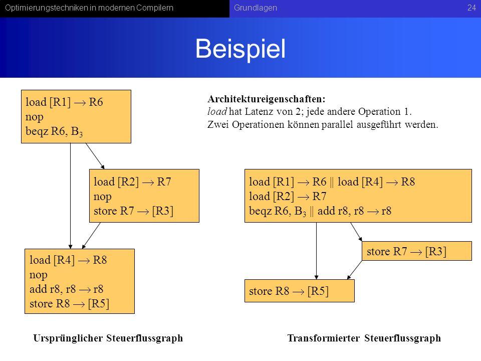 Beispiel load [R1]  R6 nop beqz R6, B3 load [R2]  R7 nop